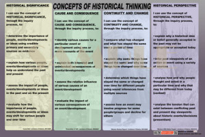 Thumbnail preview of historical thinking poster