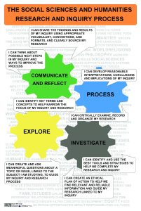 Thumbnail preview of the SSH inquiry process poster